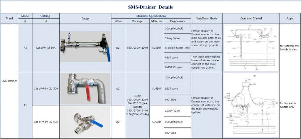SMS_Drainer details(o)